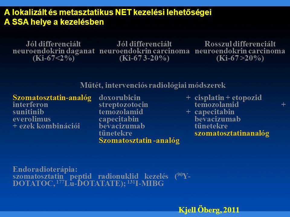 hpv onkogén negatív