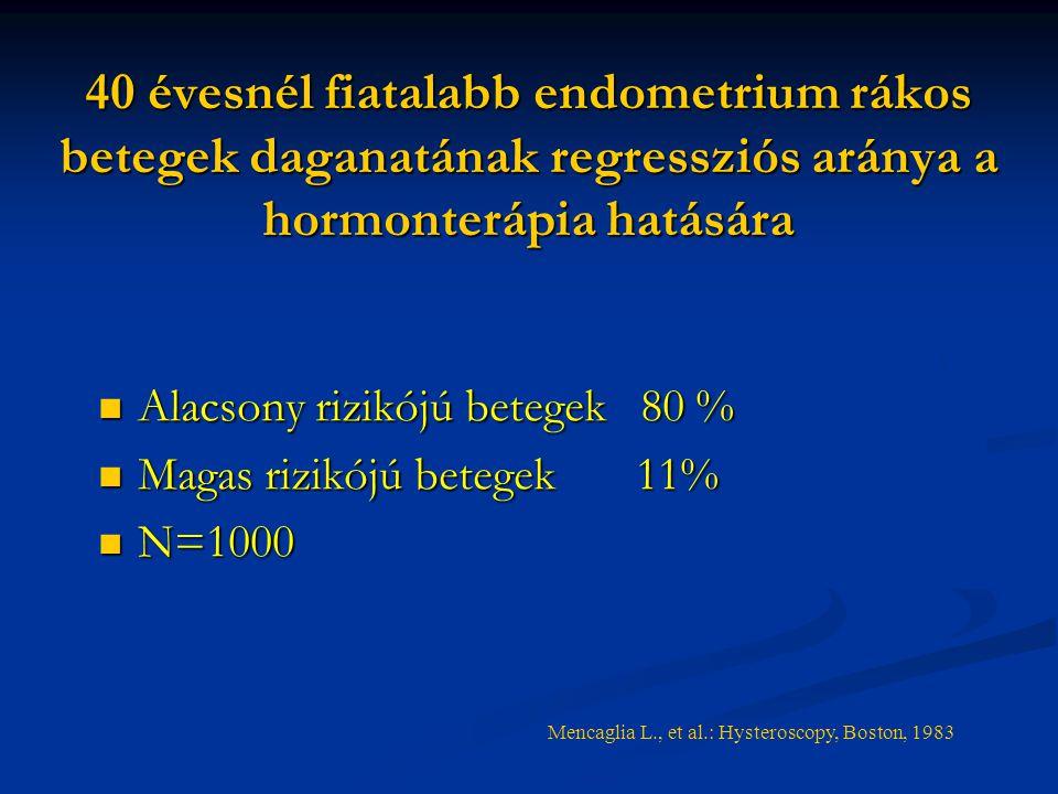 prognózis endometrium rák