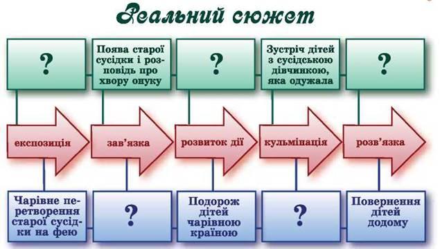 a platyhelminthek menedékének tagjai)
