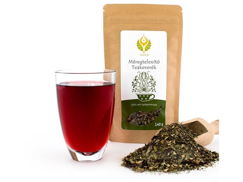 méregtelenítő teák)