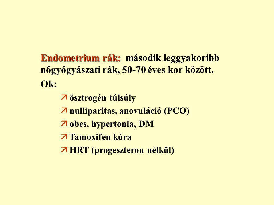 diagnosztikus endometrium rák)