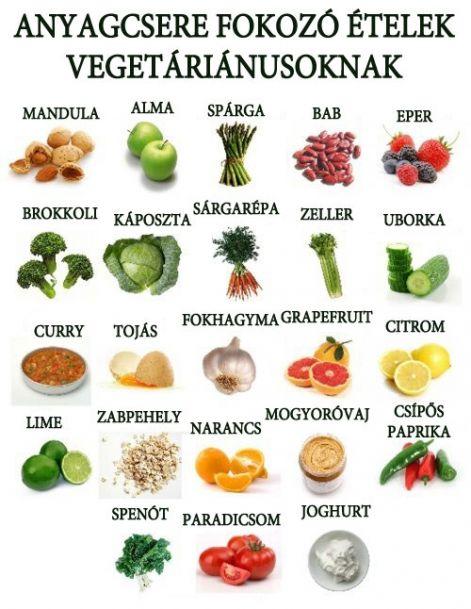 top 10 méregtelenítő étel)