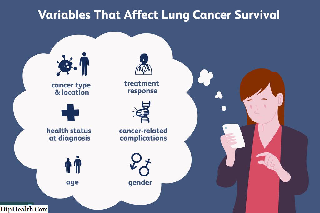 tüdőrák várható élettartama