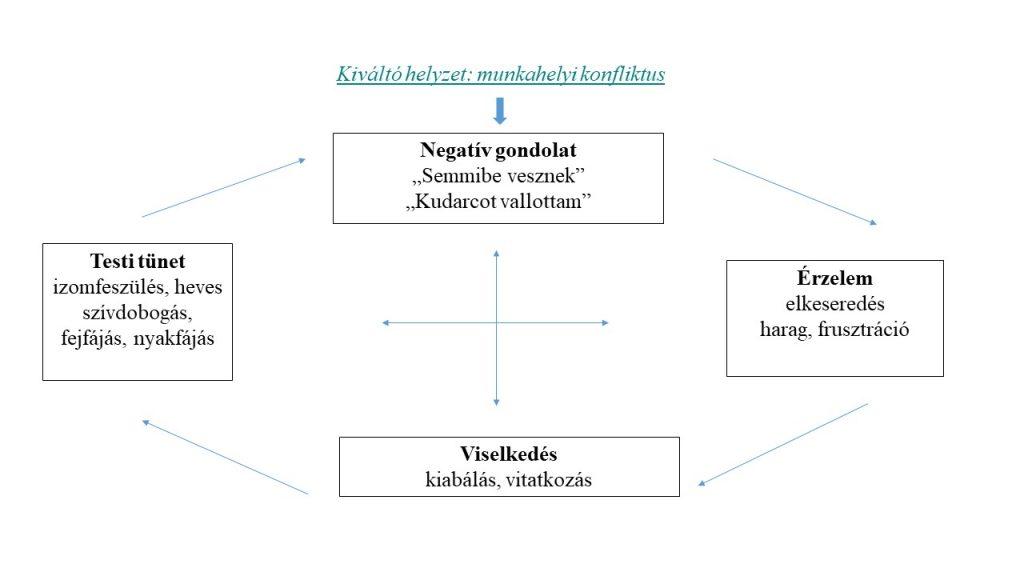 gyógyszerek gyermek enterobiasisra filum nemathelminthes dan contohnya