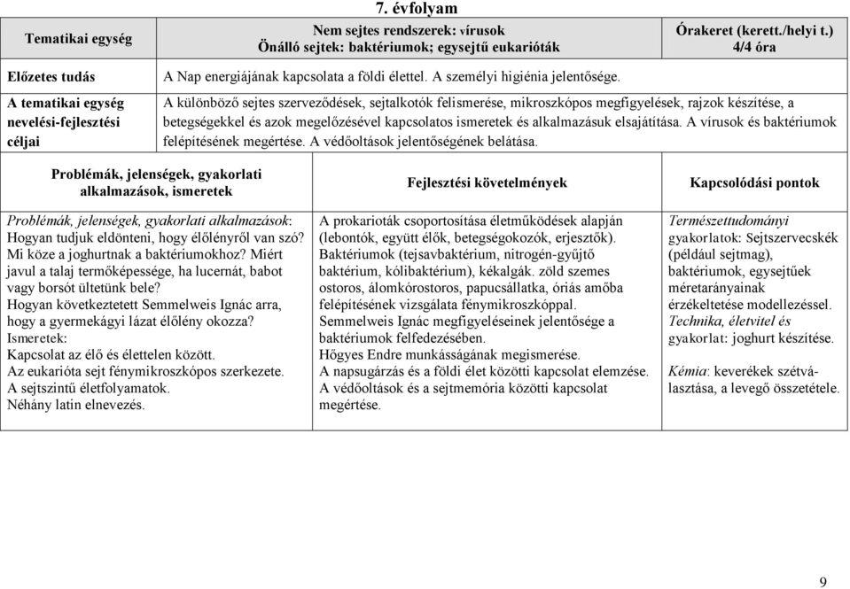 GARDASIL 9 szuszpenziós injekció