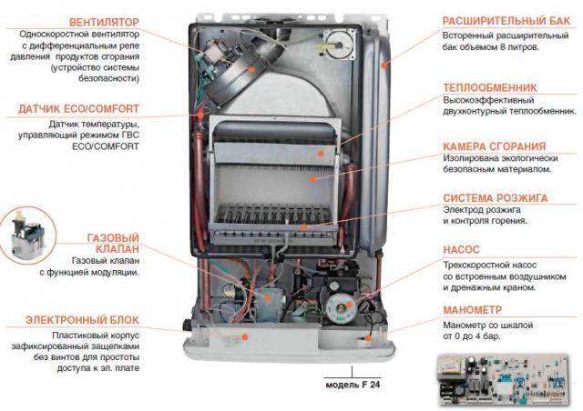 Személyes Izrael Otthon füsteltávolítás CO2 Levegő párásító Levegőtisztító