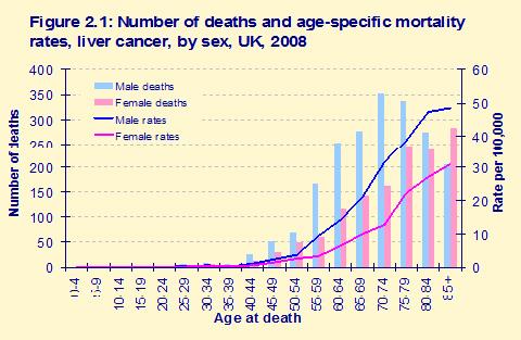 2000-2004: a magyar férfiak vezették a tüdőrák miatti európiai halálozási listát
