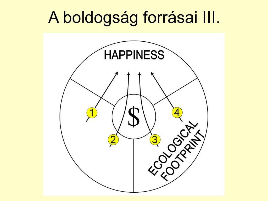 a boldogság csoportosítása a helminthiasis megelőzése felnőtteknél