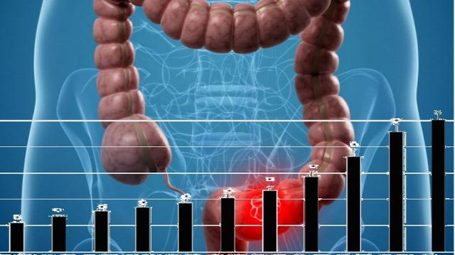 gyomorrák statisztikák)