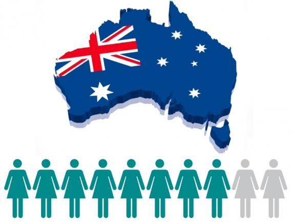 hpv impfung módon ausztrál