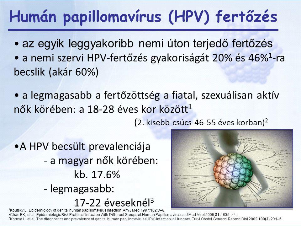 papillomavírus fertőzés prevalenciája)