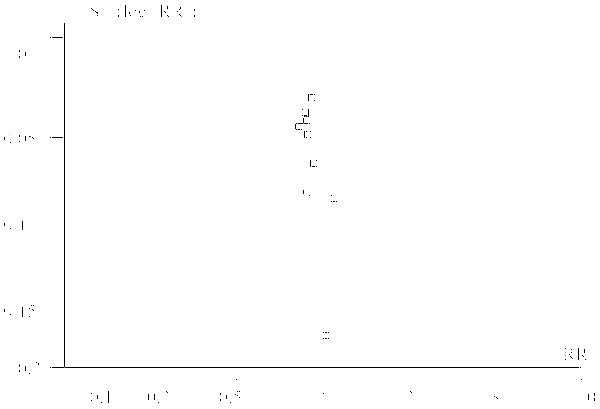 giardia albendazole