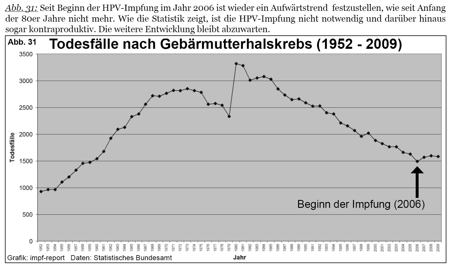 hpv impfung erfahrungen