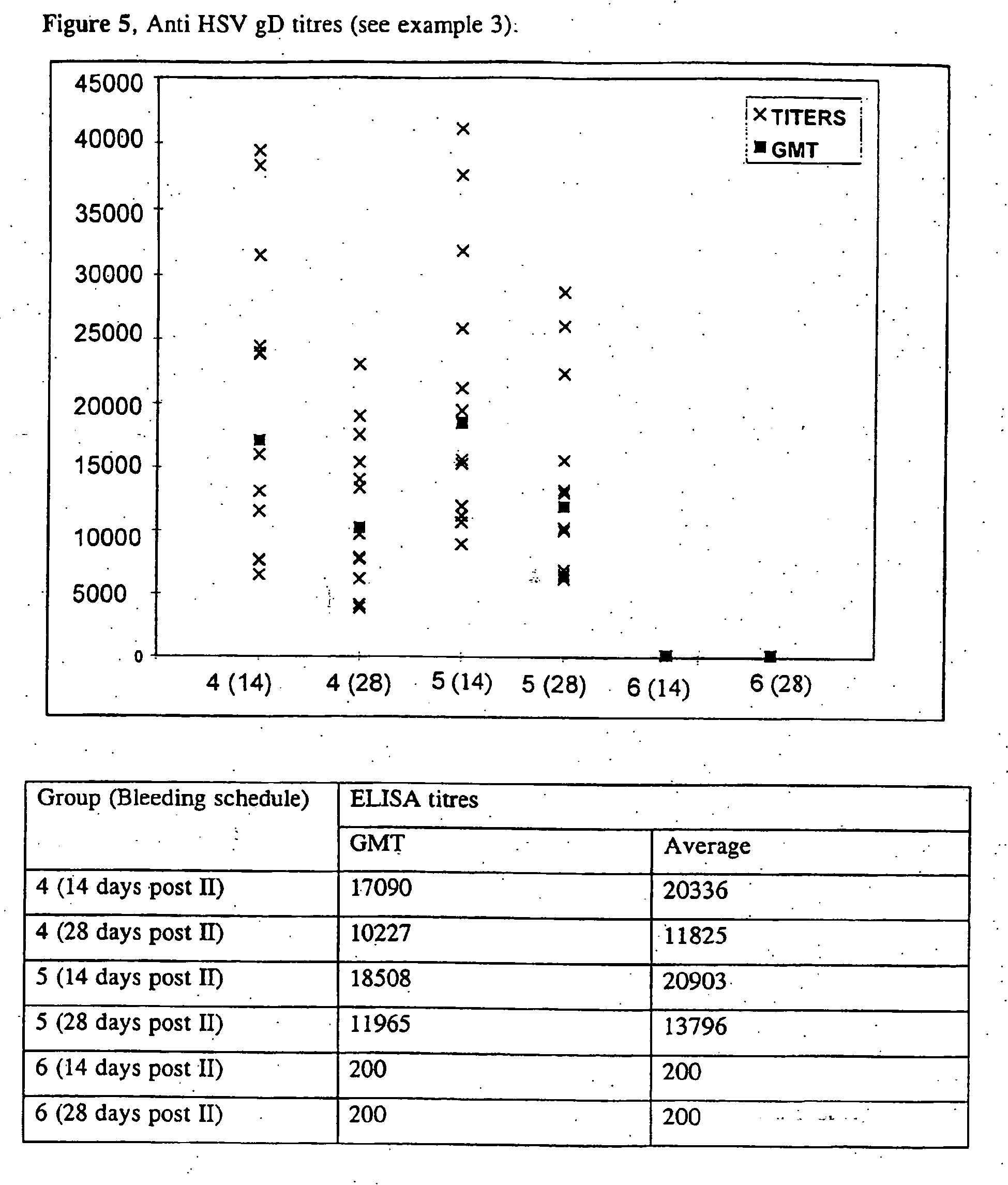 vakcina giardia pfizer szemölcsökkel történő szállítás